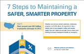 7 Steps to Maintaining a Safer, Smarter Property