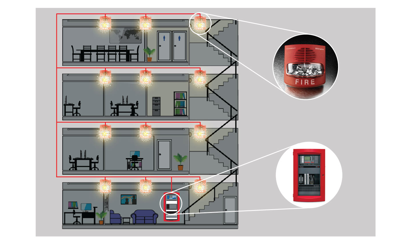Image for the Fire Alarm Systems product